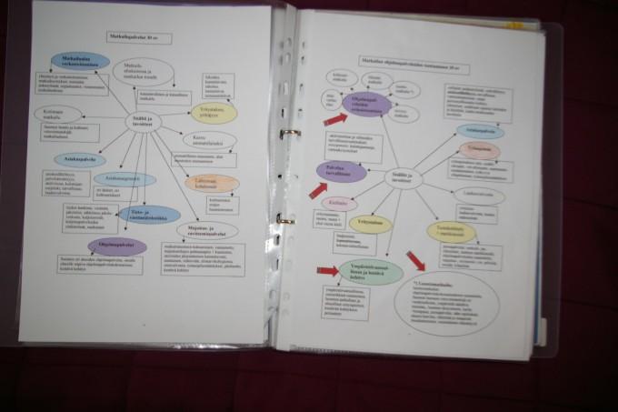 Matkailualan perustutkinnon perusteiden esitys 2003