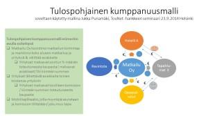 Tulospohjainen kumppanuusmalli by Jukka Punamäki, LUMO Oy. Kuvaa klikkaamalla näet sen isompana.
